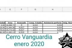 salarios-cerro-vanguardia
