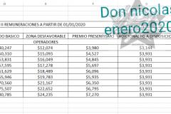 salarios-don-nicolas